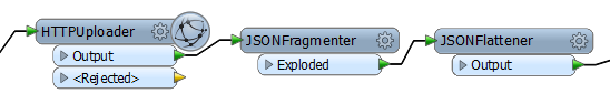HTTPUploader example